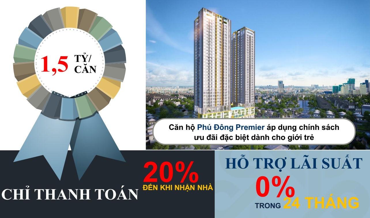 Mặt bằng Dự án căn hộ cao cấp Phú Đông Premier 13