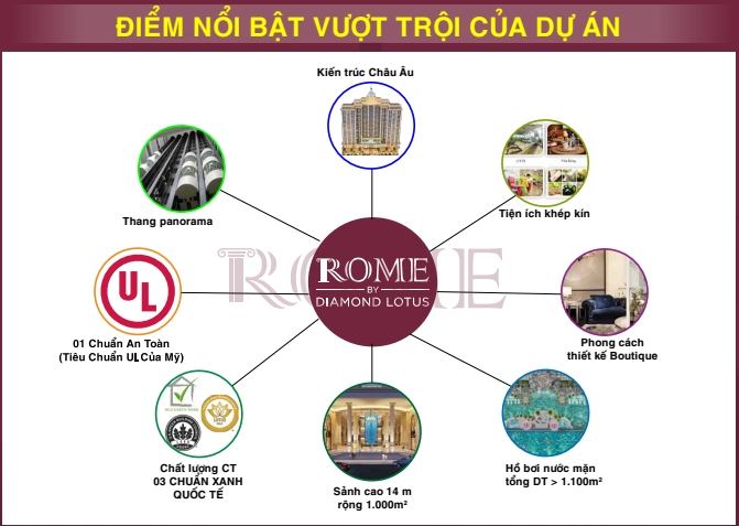 Dự án Rome by Diamond Lotus