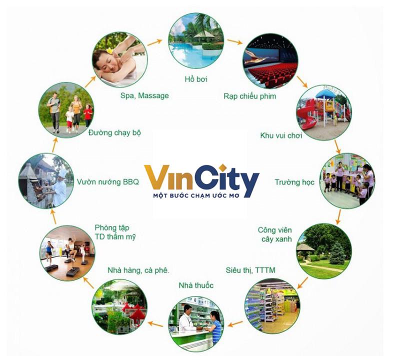 Dự án căn hộ Vincity Grand Park