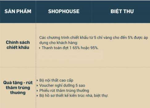 chinh-sach-uu-dai